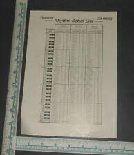 Roland JD-990 Rhythm Waveform Patch List Sheet