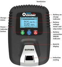 43757 Oxford Oximiser 900 caricabatterie carica batteria SYM