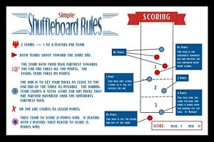 SIMPLE TABLE SHUFFLEBOARD SCORING RULES FRAMED - VISUAL LEARNING FOR SCORING