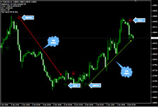 Forex Indicator Pro accurate tool forex system not repaint buy sell signals