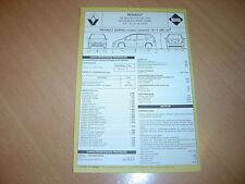 Fiche technique l'Expert automobile Renault Scénic moteur essence E 1390 cc 1997