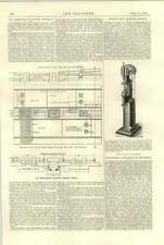 1896 Bicycle Chain Riveting Machine Adt Schuster Westinghouse Electric Tramway