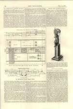 1896 Cadena Bicicleta Remachado máquina ADT Schuster Westinghouse Electric Tramway
