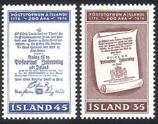 Iceland 1976 Postal Services Order/Post/Mail/Communications/History 2v (n36271)
