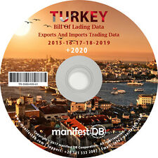 Turkey Exports and Imports Trading | Bill of lading data Disk | manifestDB
