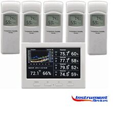 5 Channels Wireless Data Logging Weather Station Data Logger, Indoor / Outdoor