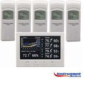5 Channels Wireless Data Logging Weather Station Data Logger, Indoor / Outdoor