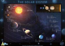 Little Wigwam Sistema Solare Poster educativo-nessun strappo GARANZIA!