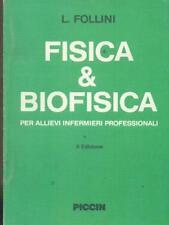 Physics & Amp; Biofisica L Follini Panjwani 1989