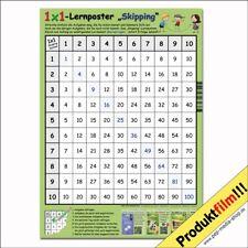 """1x1 Lernposter """"Skipping"""" - 1mal1 - Einmaleins - lernen - üben -vertiefen"""