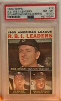 1964 Topps A.L. RBI Leaders #12 Stuart/Kaline/Killebrew PSA Graded NM-MT 8