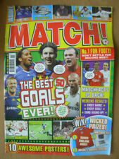 Match Football Sports Magazines in English
