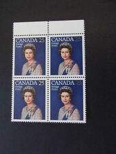 Canadian Stamp Collections & Mixtures