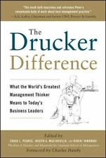 Drucker Difference: What World's Greatest Management Thinker Means To Business