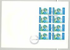 Tanzania 1986 Queen Mother Silver o/p 4v Imperf M/S of 8 on 4 FDC