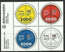 ALAND. 2000. New Millenium Miniature Sheet. SG: MS171. Mint Never Hinged.