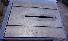 Shopsmith Mark V Table Saw with table saw insert and Free Shipping