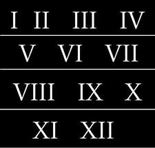 Roman Numeral Stencils 2 inch 1-12 Mylar Clock Numbers Addresses Copyrights