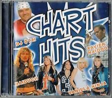 Musik  CD Sampler Chart Hits