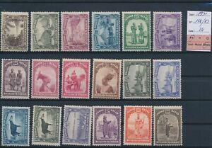 LN19962 Congo 1931 Belgium natives & nature fine lot MNH cv 24 EUR