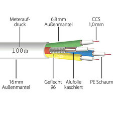 50m Quattro Quad Câble Coaxial KH10 4 en 1 4x64x0, 12 Câble Coaxial