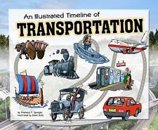 An Illustrated Timeline of Transportation (Visual Timelines in History), Spengle