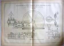 1874 High-pressure Condensing Engine Scheller Berchtold, Thalweil Zürich