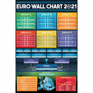 UEFA Euro Cup Soccer 2020-21 Wall Chart Match Poster 24 x 36 Inches