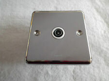 POLISHED STAINLESS STEEL - SCREENED TV SINGLE OUTLET BY LEGRAND NOT FLAT PLATE