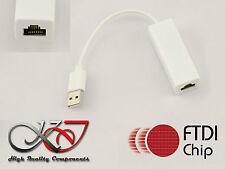 Convertisseur USB RS485 et RS422 - Interface RJ45
