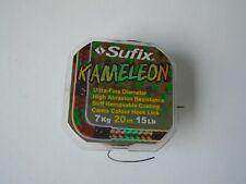 sufix kameleon