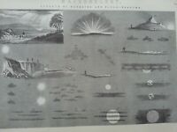 ANTIQUE PRINT C1870'S METEOROLOGY ENGRAVING EFFECTS OF SUNSHINE & CLOUD SHADOWS