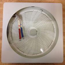 Kokusai Kc10-Ww Thermo-Hygrograph Temperature Humidity Recorder Yokogawa