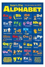 Know Your Alphabet Poster- Educational Chart