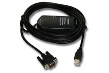 Câble de programmation USB pour ICOM IC-2200, IC-2720, IC-2800, IC-208E/H