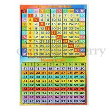 Children Kids Times Tables Poster Multiplication Math Educational Chart 40x58cm
