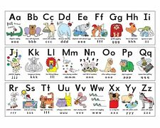 ALPHABET A - Z CHILDREN KIDS EDUCATIONAL POSTER CHART A4 SIZE SCHOOL HOME LEARN