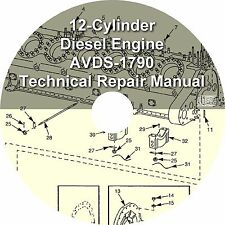 AVDS-1790-2CA 2DA 2DR 12-Cylinder Diesel Engine Technical Repair Manual on CD