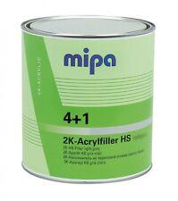 Mipa 2K Acrylfiller HS 4+1 SCHWARZ Acrylfüller Grundierfüller Spot-Repair 1L