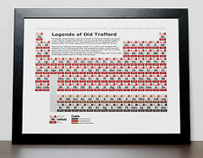 Manchester United FC Periodic Table - Man Utd MUFC