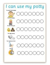 Reusable - I CAN USE MY POTTY - BOY- Reward Chart - Wipe clean - With pen