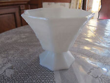 Milk glass pedestal bowl/urn