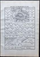 1866 - Explicación Trabajo Romanos Para Alesia - Jules César (Zanjas)