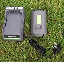 Titan Pro Lithium-ion 36v Li-Ion Battery and Charger
