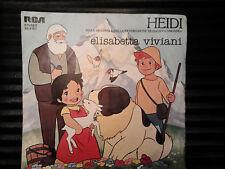 HEIDI - sigla TV  anni 80 RCA