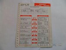 FICHE TECHNIQUE DE RTA RENAULT ONDINE FLORIDE N°181 05/1961         G12
