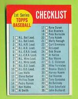 1963 Topps Unmarked Checklist Card - 1st Series (#79)