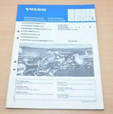 Volvo 260 Standheizung 07-B   Einbauanleitung September 1980