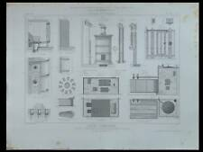 ECOLE, MOBILIER - 1860 - GRAVURE SUR ACIER - POELES FOURNEAUX CABINETS GUICHETS