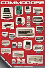 History of Commodore Computers Poster